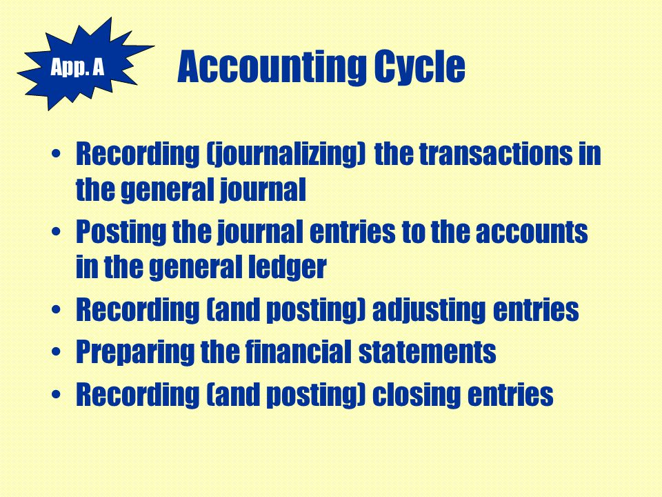 Accounting Cycle Recording (journalizing) the transactions in the general journal Posting the journal entries to the accounts in the general ledger Re