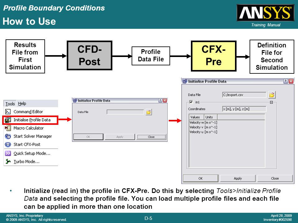 Profile Boundary Conditions D-5 ANSYS, Inc. Proprietary © 2009 ANSYS, Inc. All rights reserved. April 28, 2009 Inventory #002598 Training Manual Initi