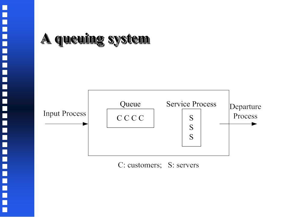 Appendix: Introduction to Queuing, Queuing Network, and Simulation Modeling