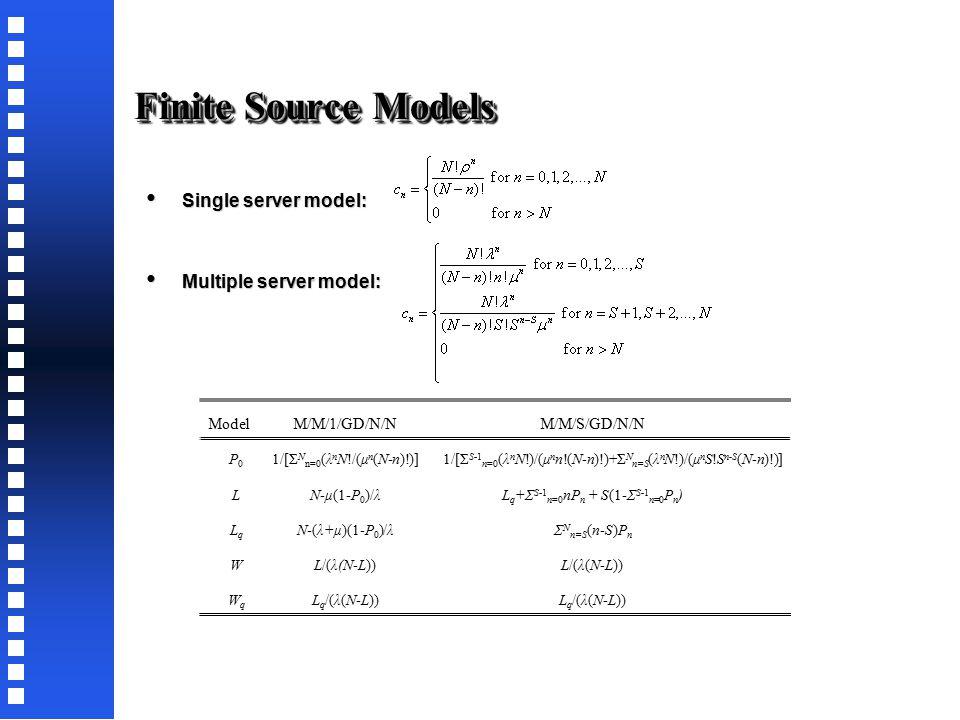 Finite Queue Size Models Single server model: Single server model: Multiple server model: Multiple server model: ModelM/M/1/GD/C/infM/M/S/GD/C/inf PoPo (1-ρ)/(1-ρ C+1 )1/[Σ S n=1 (ρS) n /n.