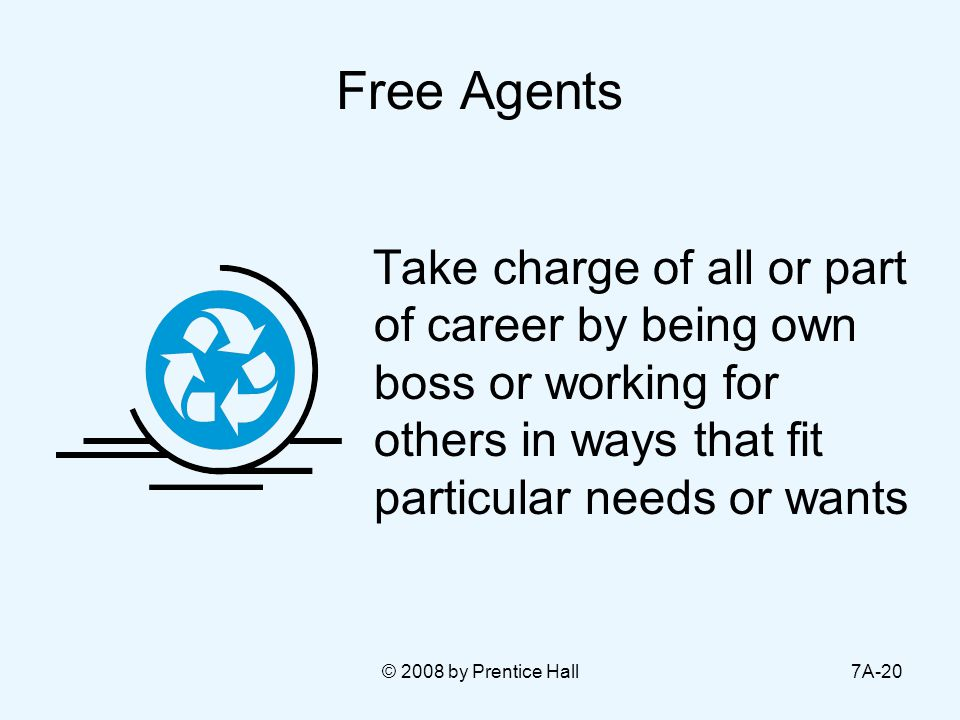 © 2008 by Prentice Hall7A-20 Free Agents Take charge of all or part of career by being own boss or working for others in ways that fit particular needs or wants