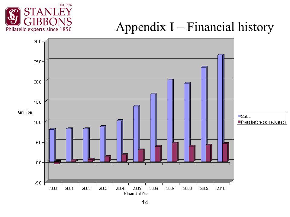 14 Appendix I – Financial history