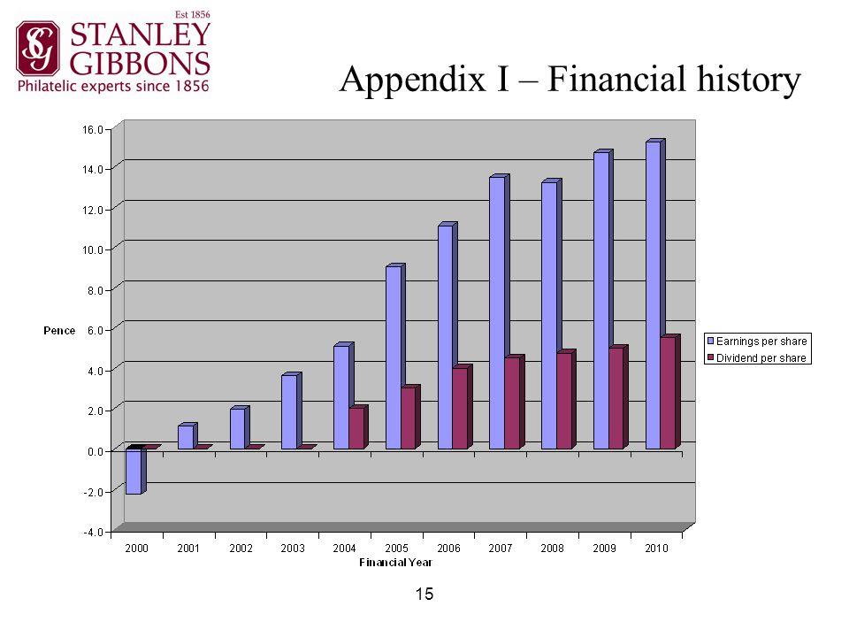 15 Appendix I – Financial history
