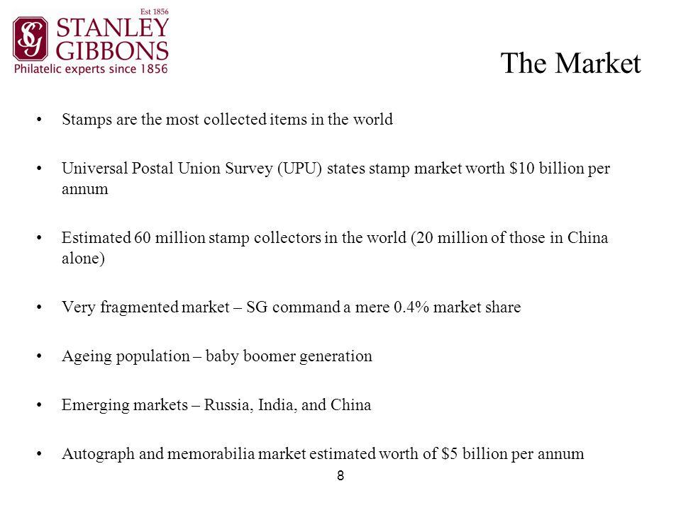 9 The Market