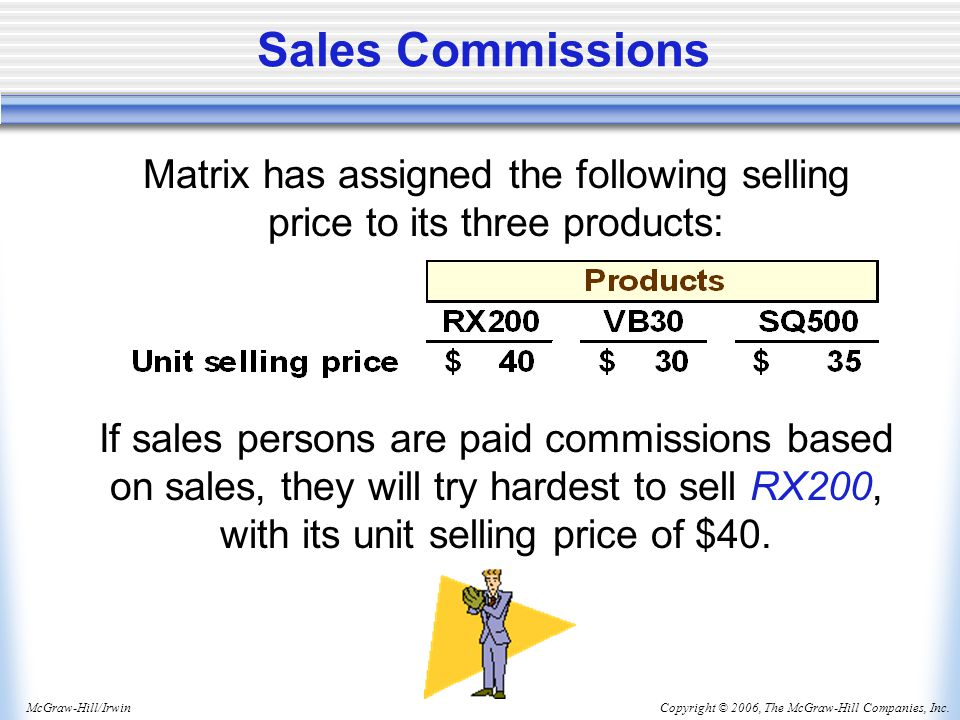 Copyright © 2006, The McGraw-Hill Companies, Inc.McGraw-Hill/Irwin Sales Commissions Matrix has assigned the following selling price to its three products: If sales persons are paid commissions based on sales, they will try hardest to sell RX200, with its unit selling price of $40.