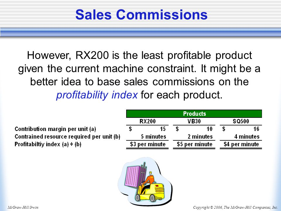 Copyright © 2006, The McGraw-Hill Companies, Inc.McGraw-Hill/Irwin Sales Commissions However, RX200 is the least profitable product given the current machine constraint.