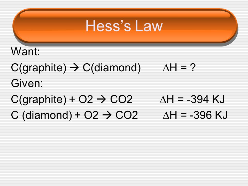 Hess's Law Want: C(graphite)  C(diamond)  H = .