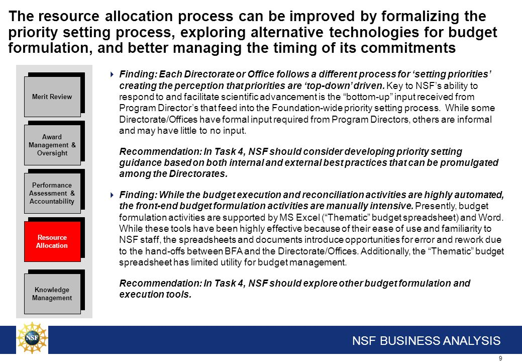 9 NSF BUSINESS ANALYSIS Performance Assessment & Accountability Award Management & Oversight Merit Review The resource allocation process can be impro