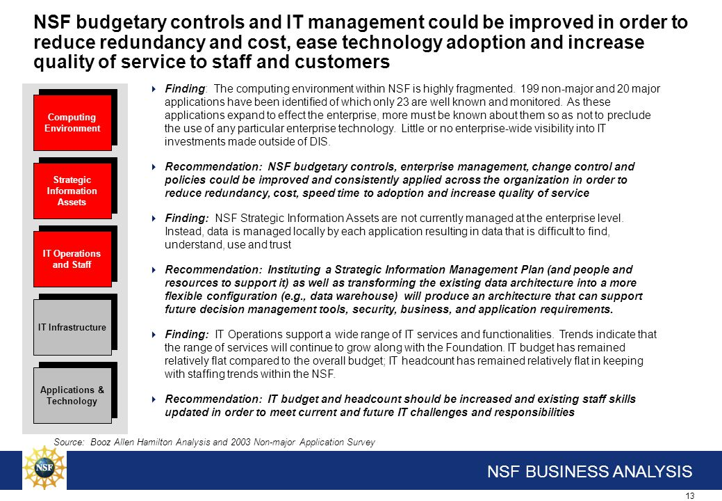 13 NSF BUSINESS ANALYSIS Applications & Technology IT Infrastructure NSF budgetary controls and IT management could be improved in order to reduce red