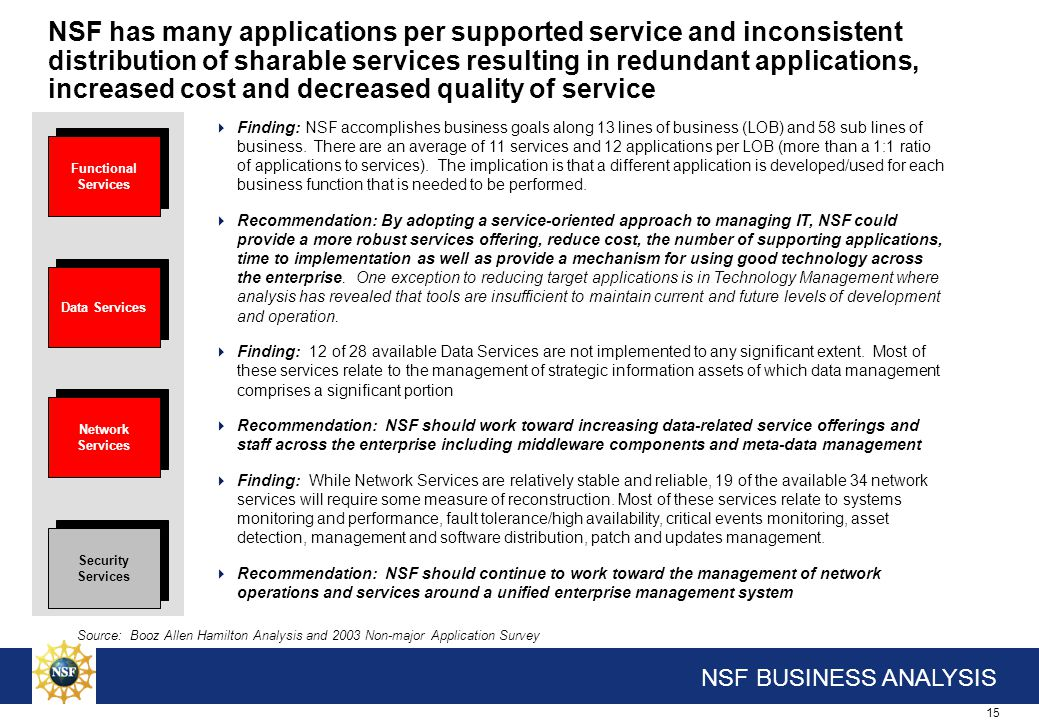15 NSF BUSINESS ANALYSIS Security Services NSF has many applications per supported service and inconsistent distribution of sharable services resultin