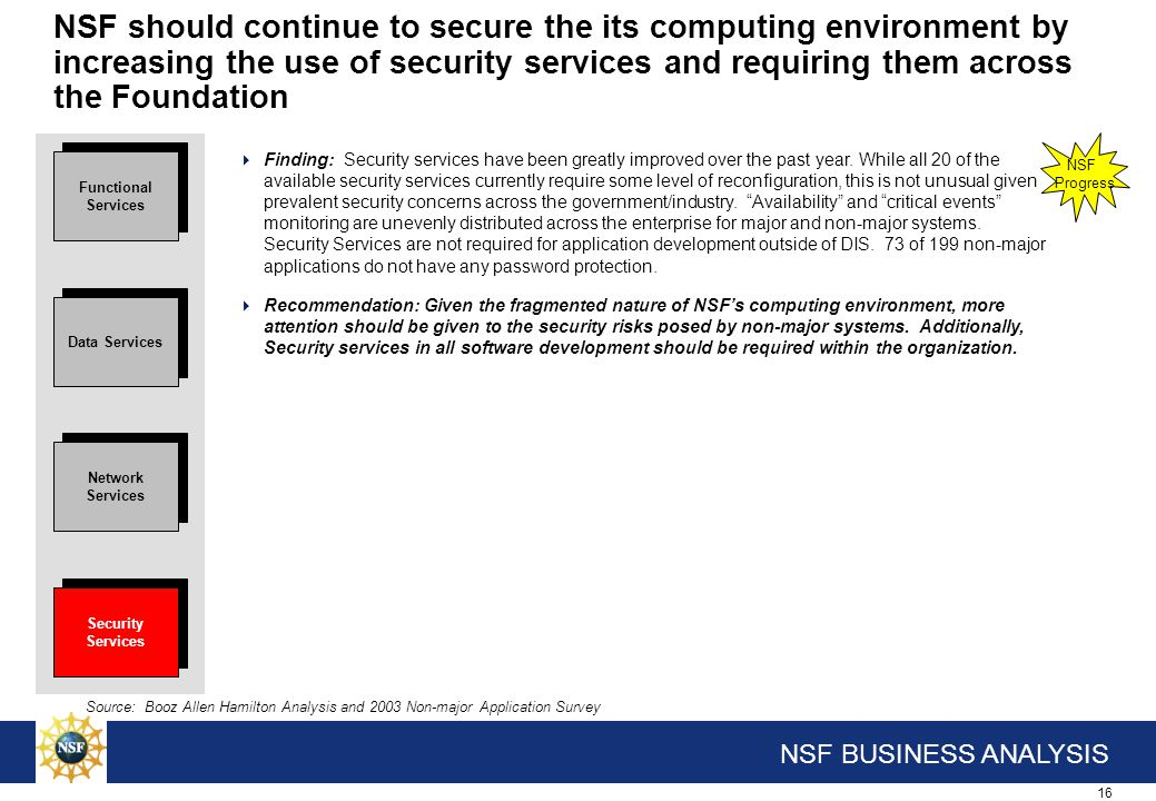 16 NSF BUSINESS ANALYSIS Network Services Data Services Functional Services NSF should continue to secure the its computing environment by increasing