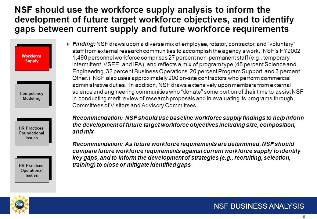 18 NSF BUSINESS ANALYSIS HR Practices: Operational Issues NSF should use the workforce supply analysis to inform the development of future target work