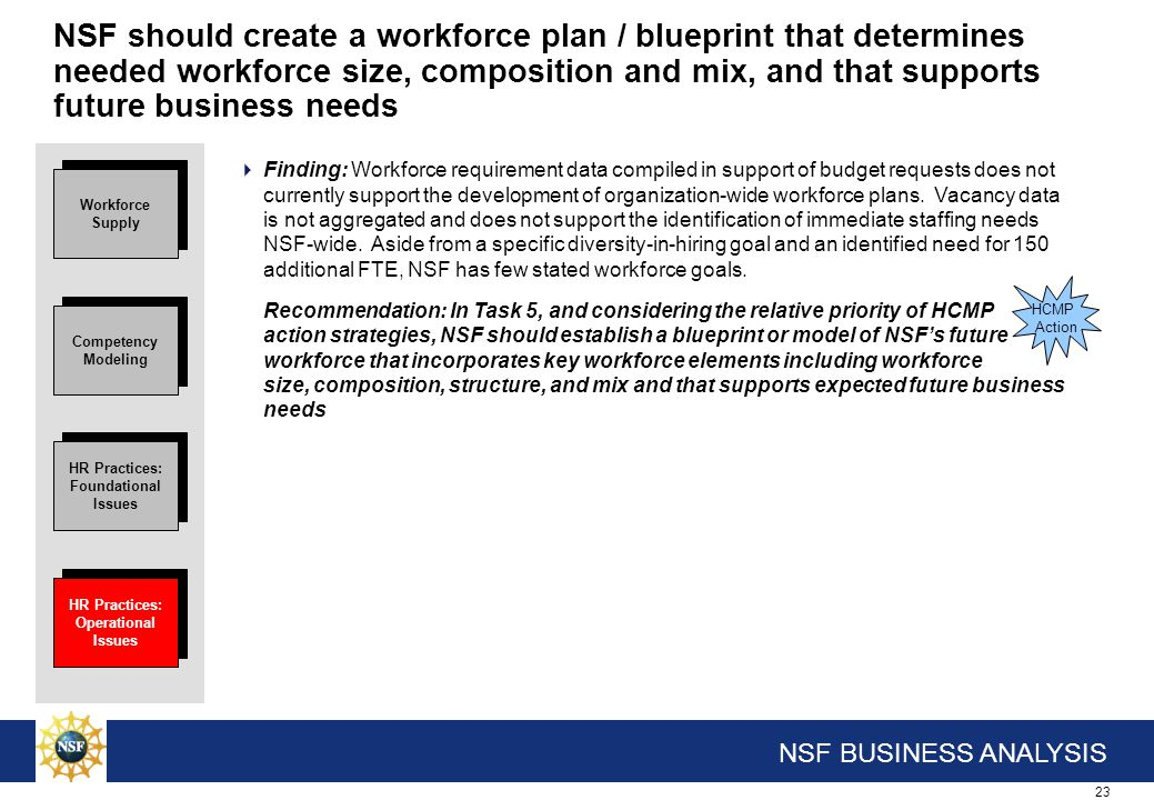 23 NSF BUSINESS ANALYSIS NSF should create a workforce plan / blueprint that determines needed workforce size, composition and mix, and that supports