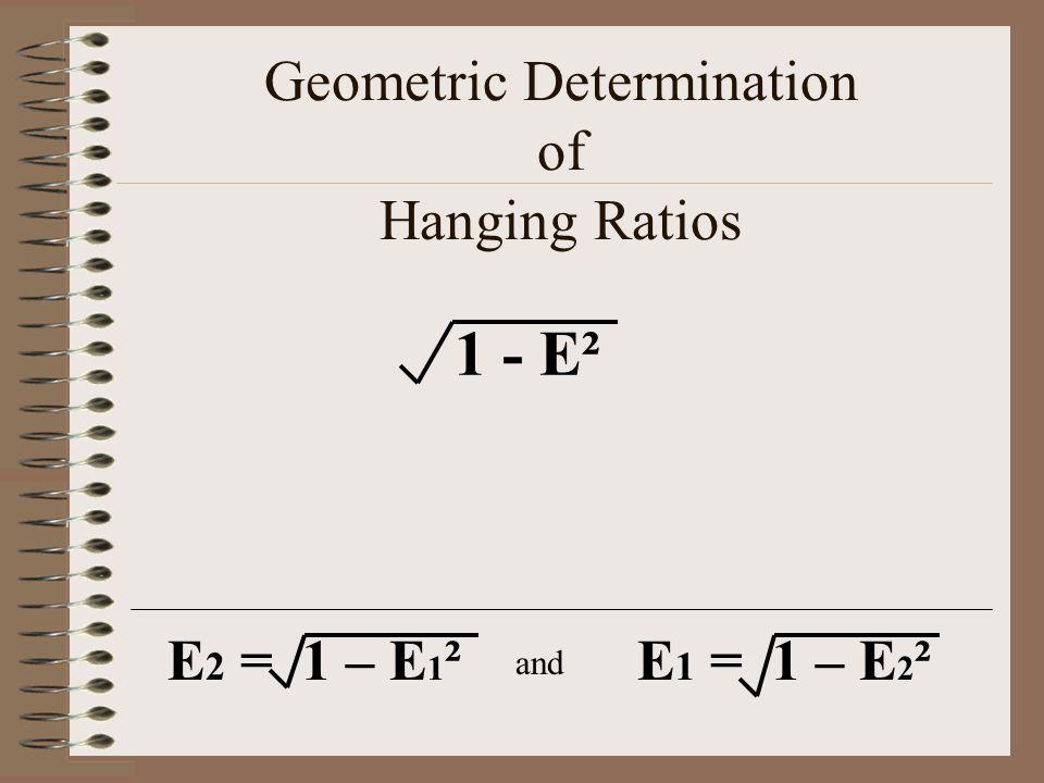 Geometric Determination of Hanging Ratios 1 - E² E 2 = 1 – E 1 ²E 1 = 1 – E 2 ² and