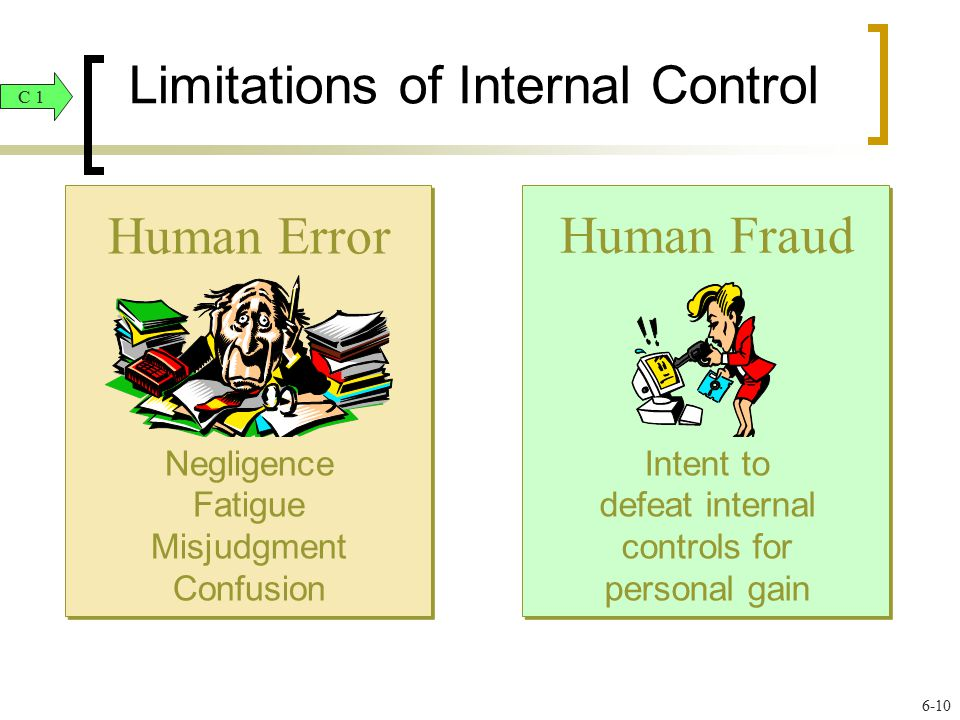 Limitations of Internal Control Human Error Negligence Fatigue Misjudgment Confusion Human Fraud Intent to defeat internal controls for personal gain