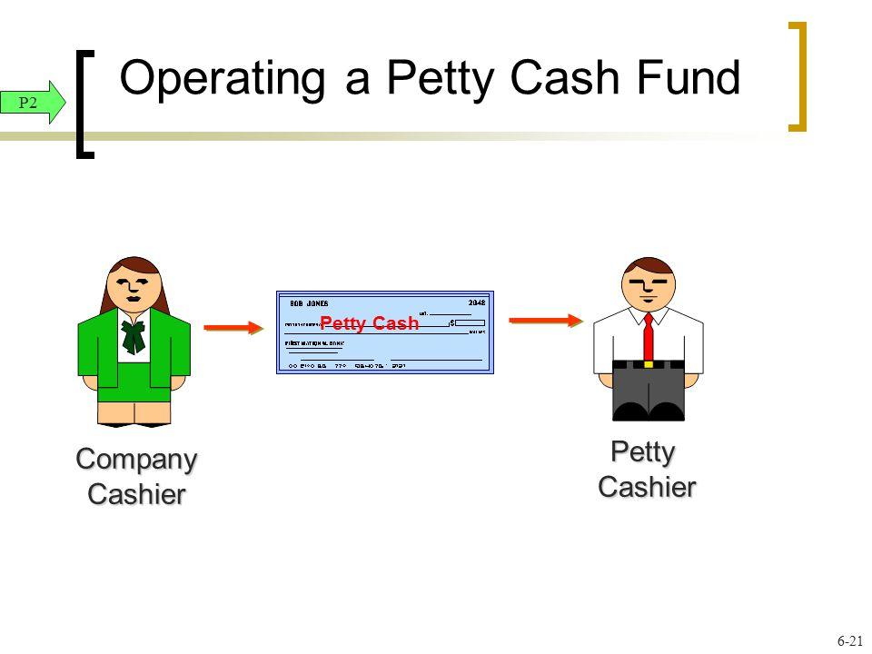 Operating a Petty Cash Fund Petty Cash Company Cashier Petty Cashier P2 6-21