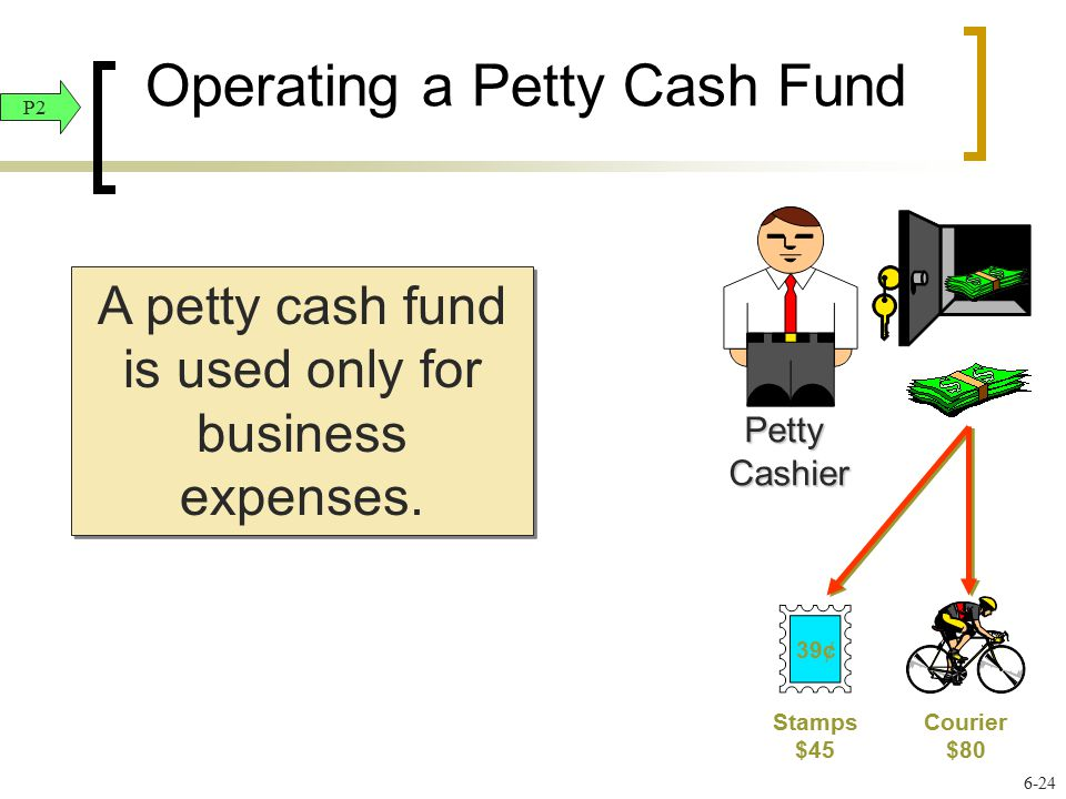 39¢ Stamps $45 Courier $80 Operating a Petty Cash Fund Petty Cashier A petty cash fund is used only for business expenses. P2 6-24