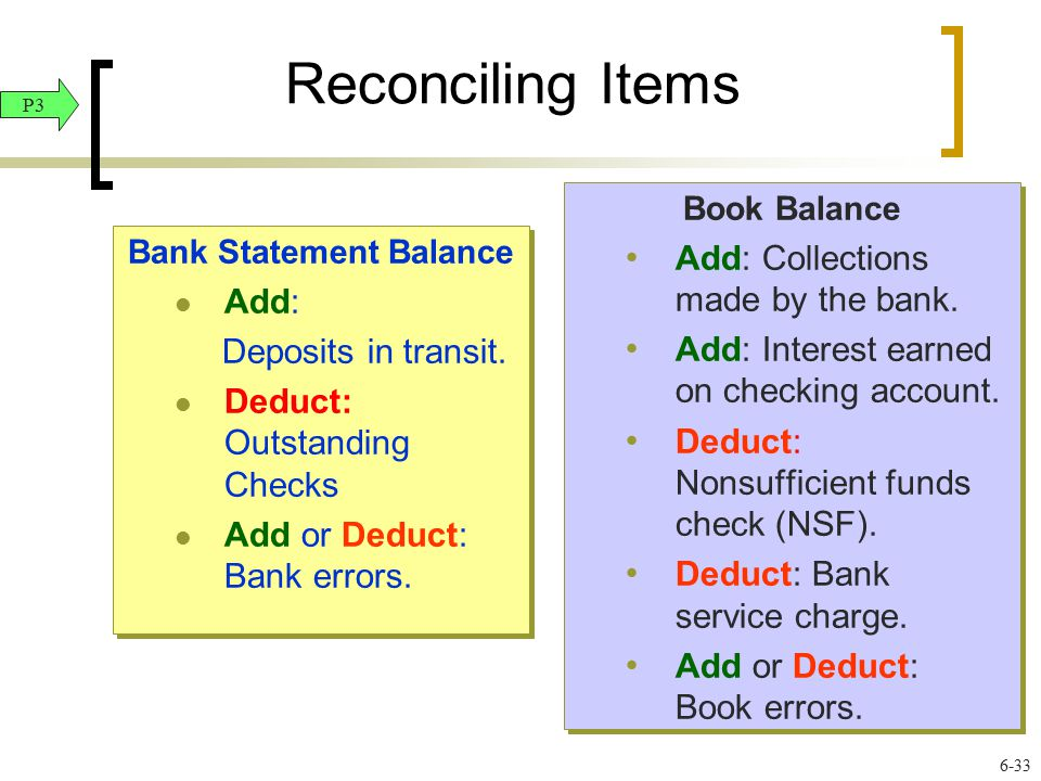Reconciling Items Bank Statement Balance Add: Deposits in transit. Deduct: Outstanding Checks Add or Deduct: Bank errors. Bank Statement Balance Add:
