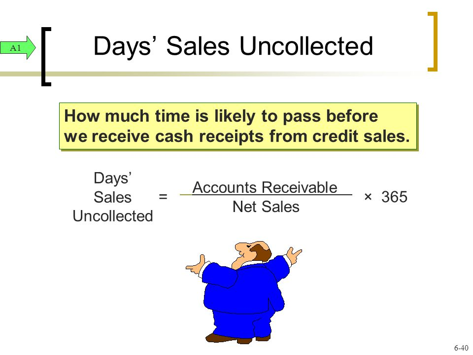 Days' Sales Uncollected Days' Sales Uncollected Accounts Receivable Net Sales × 365= How much time is likely to pass before we receive cash receipts f