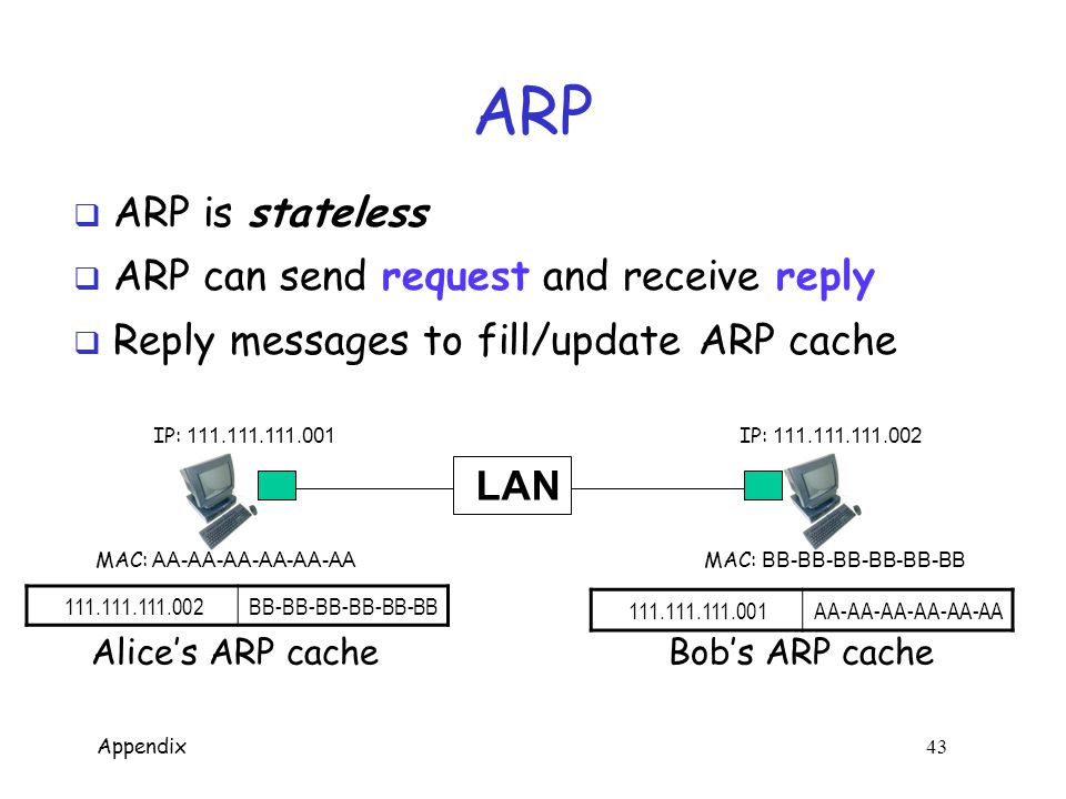 Appendix 42 ARP  Address Resolution Protocol (ARP)  Used by link layer  given IP address, find corresponding MAC address  Each host has ARP table, or ARP cache o Generated automatically o Entries expire after some time (about 20 min) o ARP used to find ARP table entries