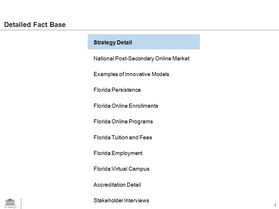 1211SUFL_01 2 Detailed Fact Base Strategy Detail National Post-Secondary Online Market Examples of Innovative Models Florida Persistence Florida Onlin