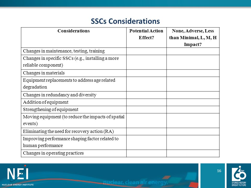 SSCs Considerations Considerations Potential Action Effect.