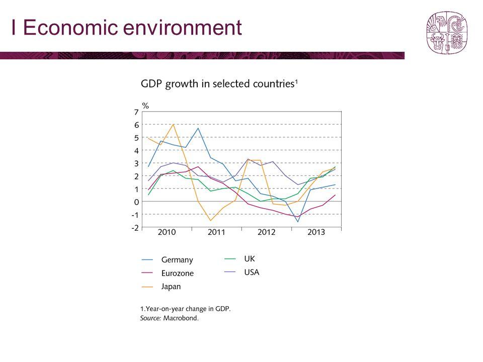 I Economic environment