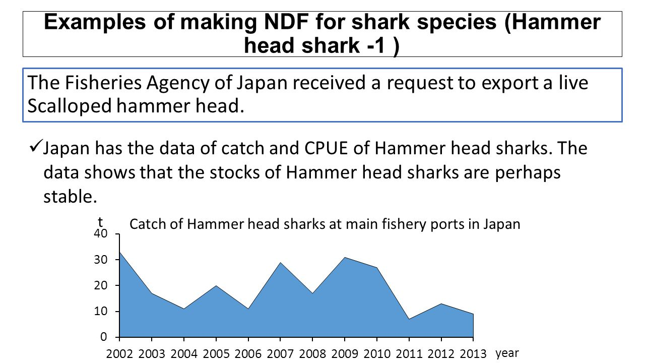 The Fisheries Agency of Japan received a request to export a live Scalloped hammer head. Japan has the data of catch and CPUE of Hammer head sharks. T