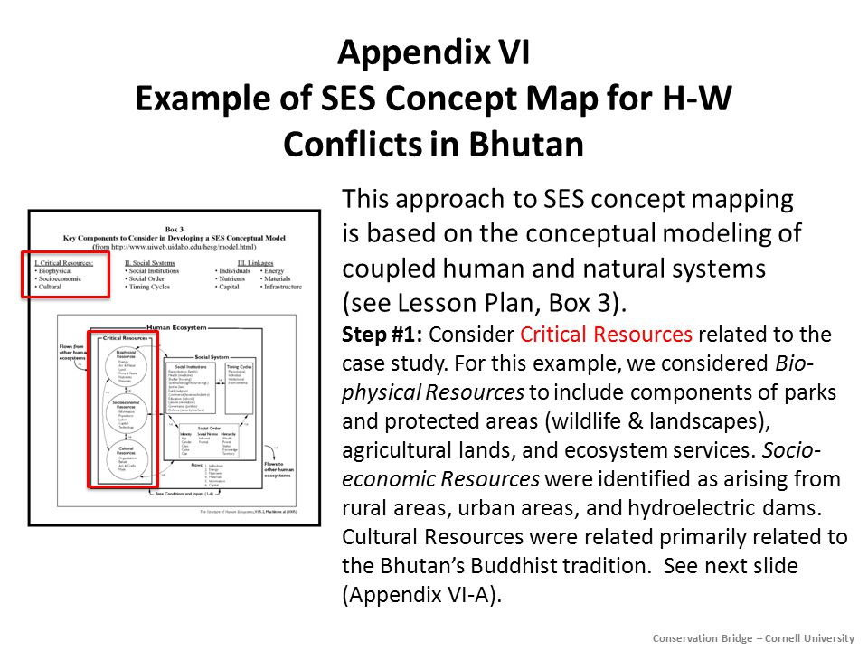 Appendix VI Example of SES Concept Map for H-W Conflicts in Bhutan This approach to SES concept mapping is based on the conceptual modeling of coupled human and natural systems (see Lesson Plan, Box 3).