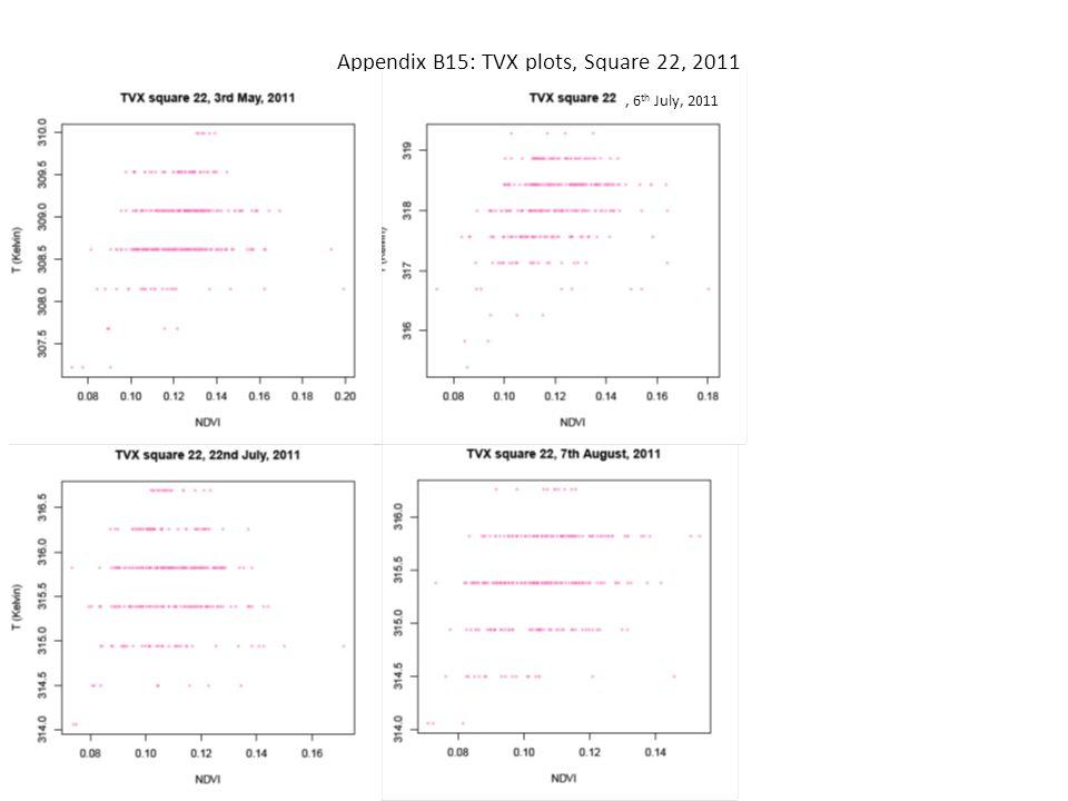 Appendix B15: TVX plots, Square 22, 2011, 6 th July, 2011