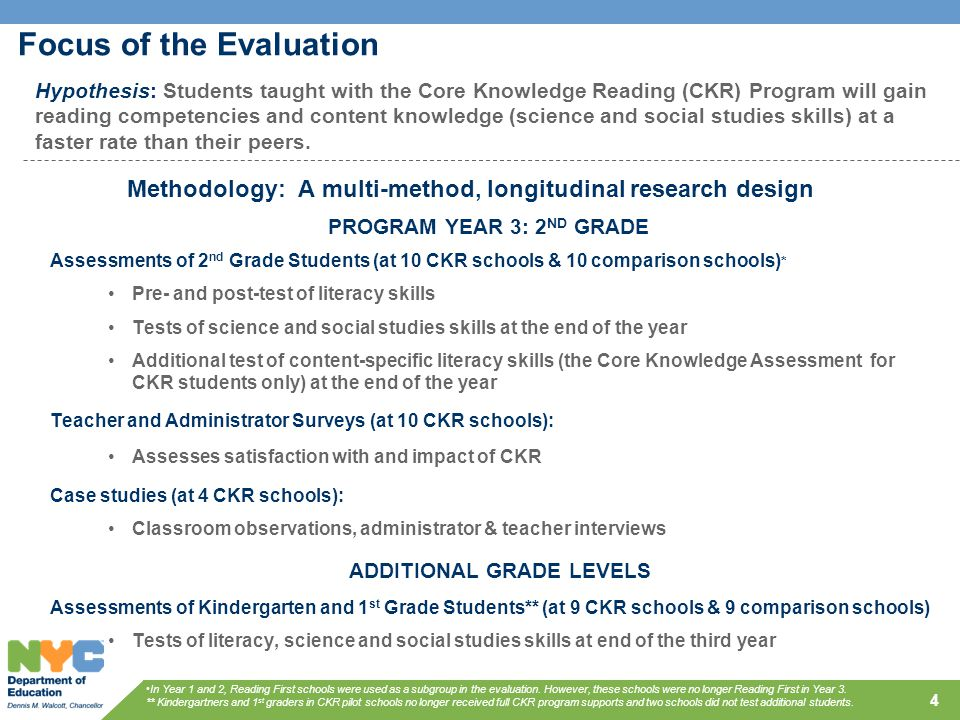 4 Methodology: A multi-method, longitudinal research design PROGRAM YEAR 3: 2 ND GRADE Assessments of 2 nd Grade Students (at 10 CKR schools & 10 comparison schools) * Pre- and post-test of literacy skills Tests of science and social studies skills at the end of the year Additional test of content-specific literacy skills (the Core Knowledge Assessment for CKR students only) at the end of the year Teacher and Administrator Surveys (at 10 CKR schools): Assesses satisfaction with and impact of CKR Case studies (at 4 CKR schools): Classroom observations, administrator & teacher interviews Hypothesis: Students taught with the Core Knowledge Reading (CKR) Program will gain reading competencies and content knowledge (science and social studies skills) at a faster rate than their peers.