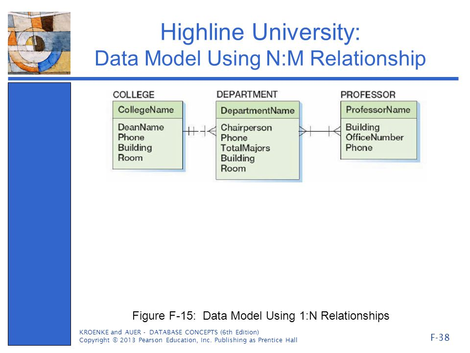 Highline University: Data Model Using N:M Relationship KROENKE and AUER - DATABASE CONCEPTS (6th Edition) Copyright © 2013 Pearson Education, Inc.