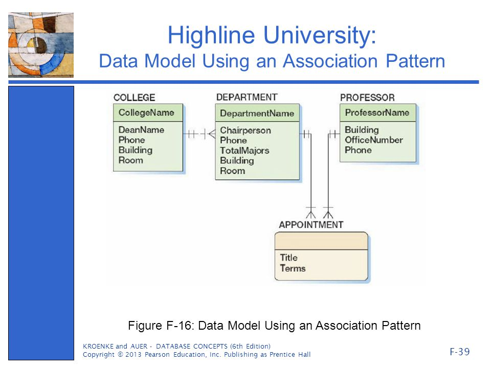 Highline University: Data Model Using an Association Pattern KROENKE and AUER - DATABASE CONCEPTS (6th Edition) Copyright © 2013 Pearson Education, In