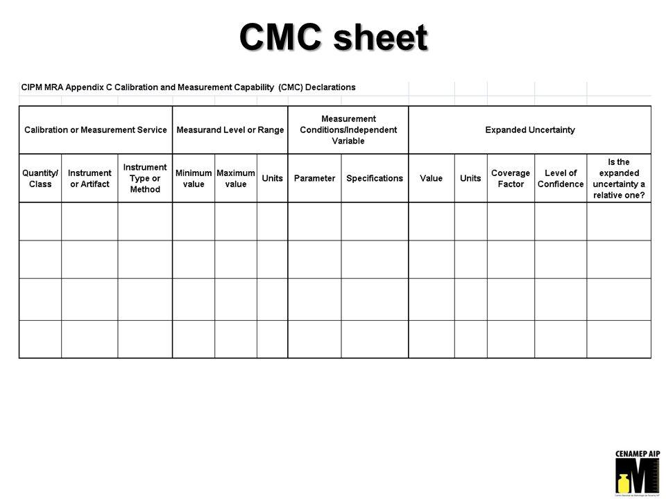 CMC sheet