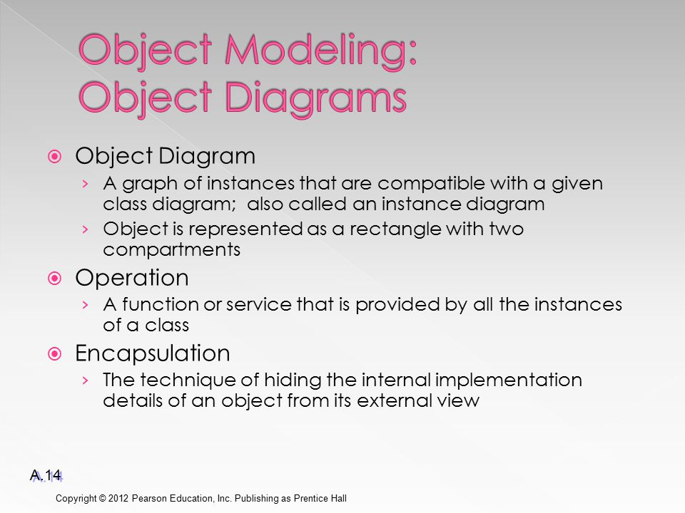  Object Diagram › A graph of instances that are compatible with a given class diagram; also called an instance diagram › Object is represented as a rectangle with two compartments  Operation › A function or service that is provided by all the instances of a class  Encapsulation › The technique of hiding the internal implementation details of an object from its external view Copyright © 2012 Pearson Education, Inc.