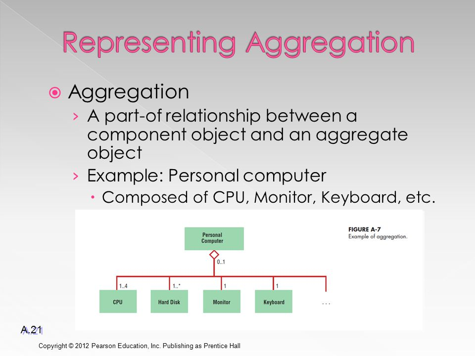  Aggregation › A part-of relationship between a component object and an aggregate object › Example: Personal computer  Composed of CPU, Monitor, Keyboard, etc.