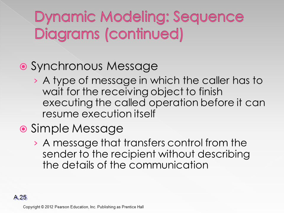  Synchronous Message › A type of message in which the caller has to wait for the receiving object to finish executing the called operation before it can resume execution itself  Simple Message › A message that transfers control from the sender to the recipient without describing the details of the communication Copyright © 2012 Pearson Education, Inc.