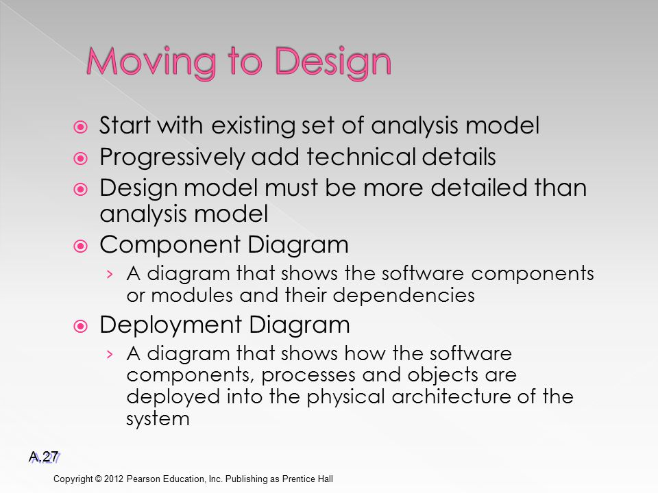  Start with existing set of analysis model  Progressively add technical details  Design model must be more detailed than analysis model  Component Diagram › A diagram that shows the software components or modules and their dependencies  Deployment Diagram › A diagram that shows how the software components, processes and objects are deployed into the physical architecture of the system Copyright © 2012 Pearson Education, Inc.