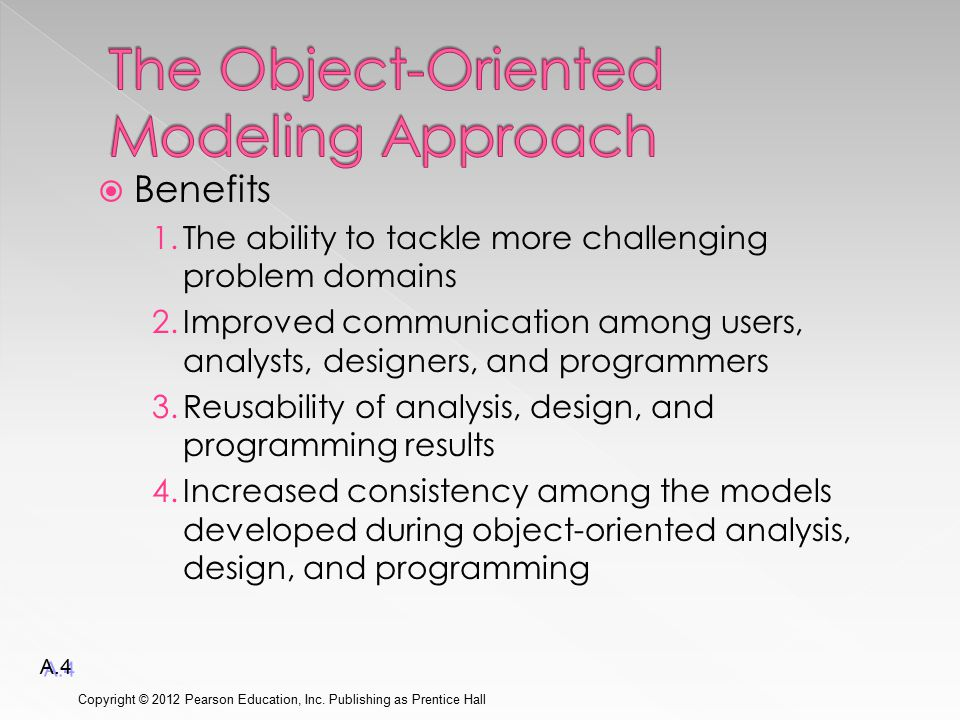  Benefits 1.The ability to tackle more challenging problem domains 2.Improved communication among users, analysts, designers, and programmers 3.Reusability of analysis, design, and programming results 4.Increased consistency among the models developed during object-oriented analysis, design, and programming Copyright © 2012 Pearson Education, Inc.