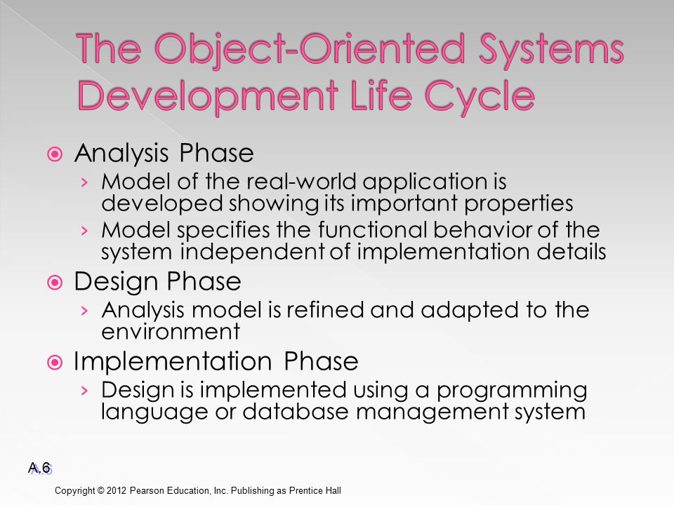  Analysis Phase › Model of the real-world application is developed showing its important properties › Model specifies the functional behavior of the system independent of implementation details  Design Phase › Analysis model is refined and adapted to the environment  Implementation Phase › Design is implemented using a programming language or database management system Copyright © 2012 Pearson Education, Inc.