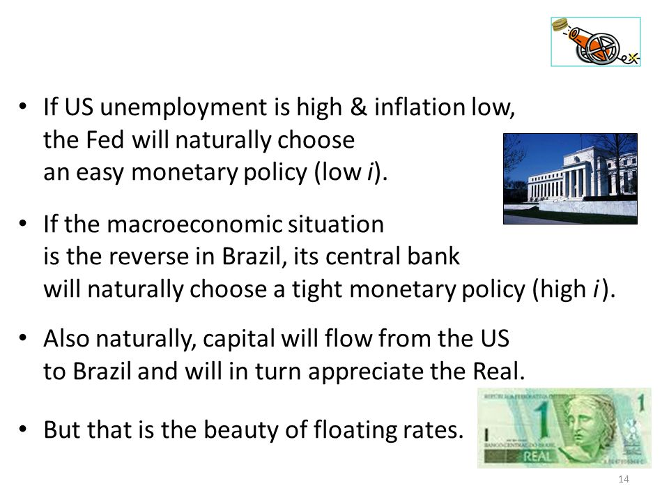 If US unemployment is high & inflation low, the Fed will naturally choose an easy monetary policy (low i).