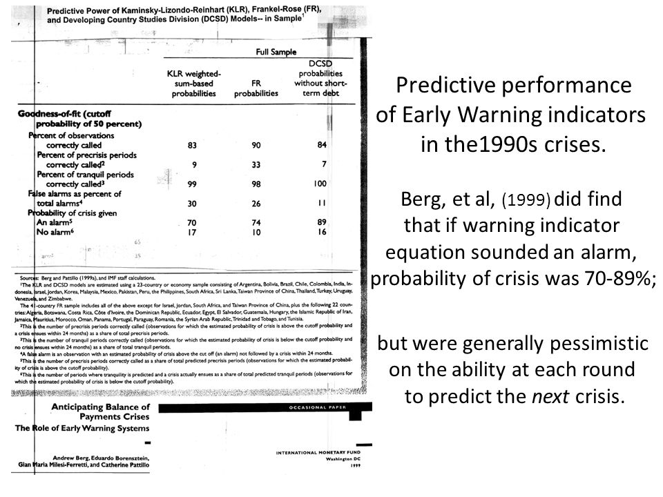 Predictive performance of Early Warning indicators in the1990s crises. Berg, et al, (1999) did find that if warning indicator equation sounded an alar