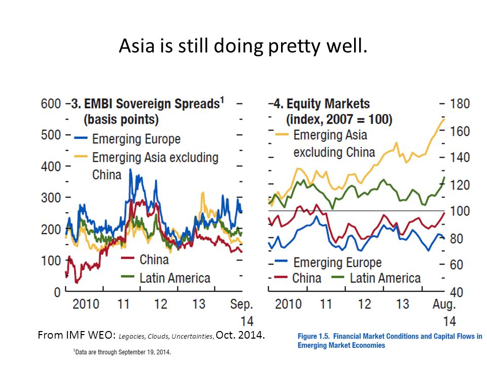 Asia is still doing pretty well. From IMF WEO: Legacies, Clouds, Uncertainties, Oct. 2014.