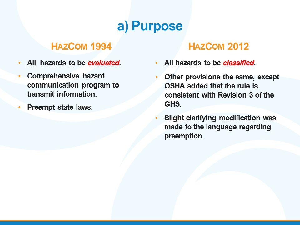 a) Purpose H AZ C OM 1994 All hazards to be evaluated. Comprehensive hazard communication program to transmit information. Preempt state laws. H AZ C