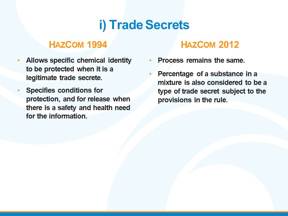 i) Trade Secrets H AZ C OM 1994 Allows specific chemical identity to be protected when it is a legitimate trade secrete. Specifies conditions for prot