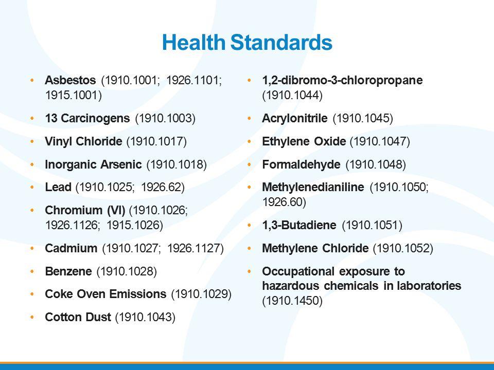 Health Standards Asbestos (1910.1001; 1926.1101; 1915.1001) 13 Carcinogens (1910.1003) Vinyl Chloride (1910.1017) Inorganic Arsenic (1910.1018) Lead (