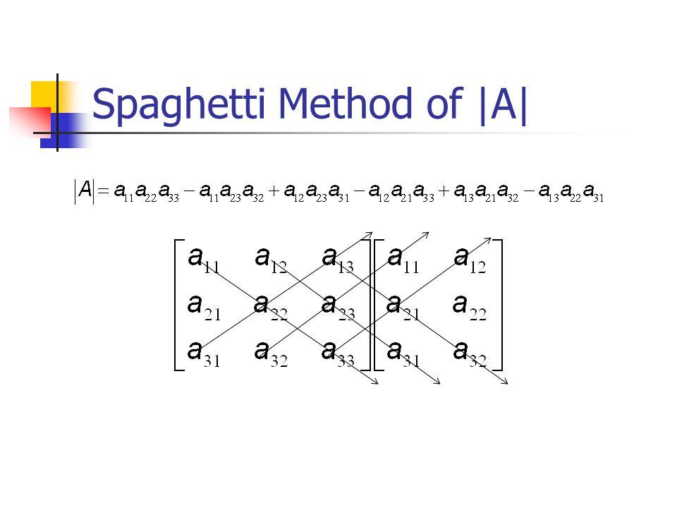 Spaghetti Method of |A|