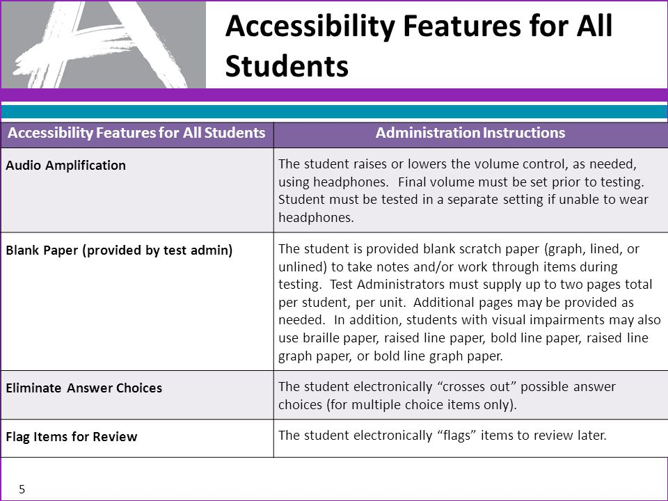 Accessibility Features for All Students Administration Instructions General Administration Directions Clarified (by test admin) The test administrator clarifies general administration directions only.