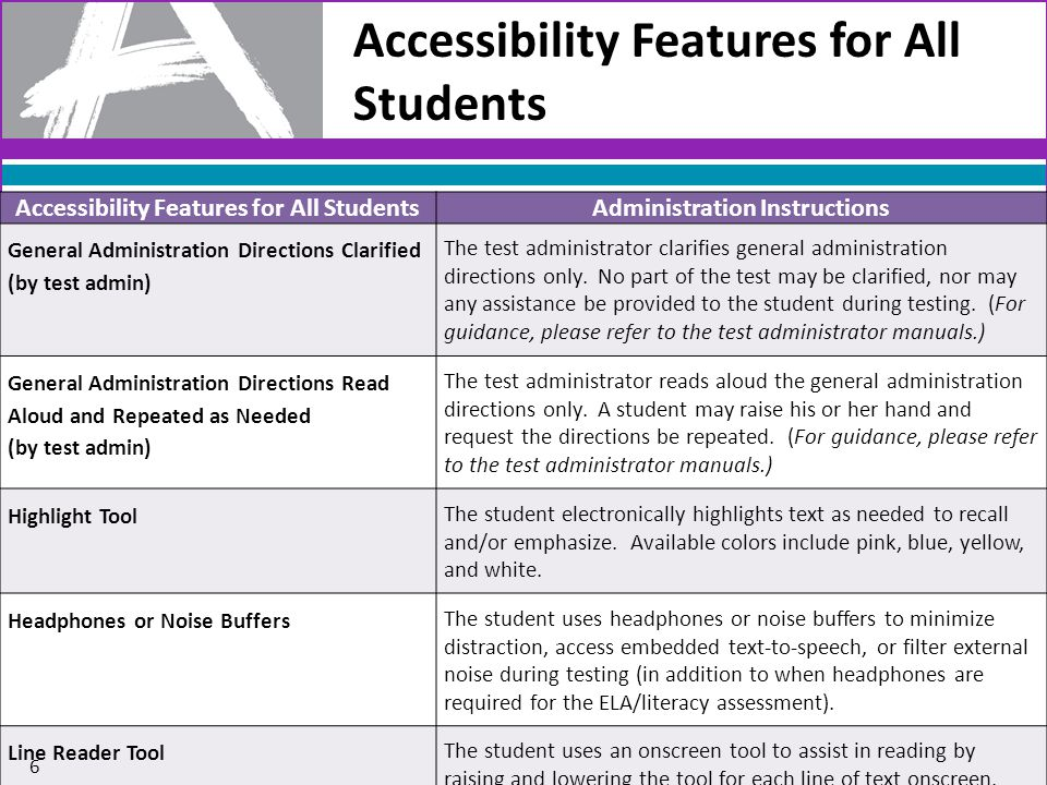 Accommodations for English Learners 27 Accessibility Features for All Students Accessibility Features Identified in Advance Administrative Considerations for All Students Accommodations for Students with Disabilities (SWD) Accommodations for English Learners (EL)