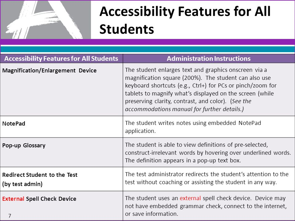 Accessibility Features for All Students Administration Instructions Magnification/Enlargement Device The student enlarges text and graphics onscreen via a magnification square (200%).